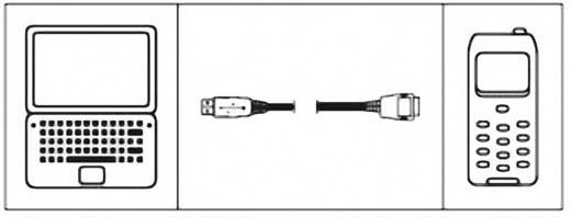 USB 2.0 Anschlusskabel [1x USB 2.0 Stecker A - 1x Samsung Stecker] 1.2 m Schwarz Hama
