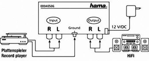 Phono-Vorverstärker Hama PA 506