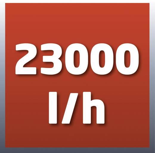 Benzin-Gartenpumpe Einhell GE-PW 45 23000 l/h 26 m