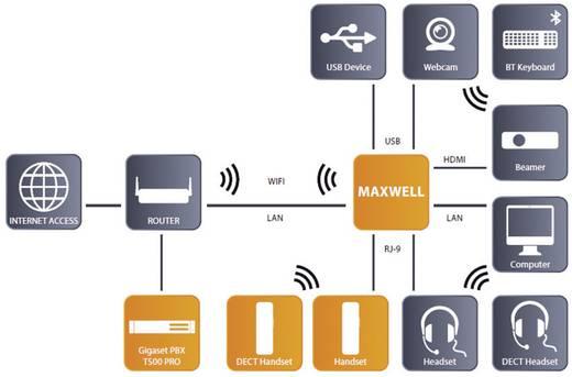 Schnurloses Telefon VoIP Gigaset Pro Maxwell 10 Android, Bluetooth, Kamera, WLAN Touch-Farbdisplay Schwarz