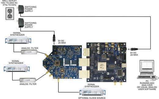 Entwicklungsboard Analog Devices AD9613-170EBZ