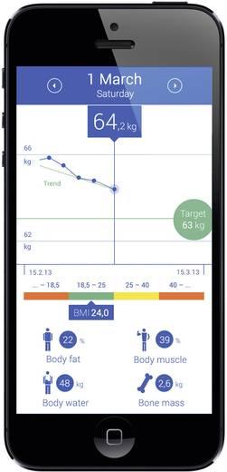 Körperanalysewaage Medisana BS 440 Connect Wägebereich (max.)=150 kg