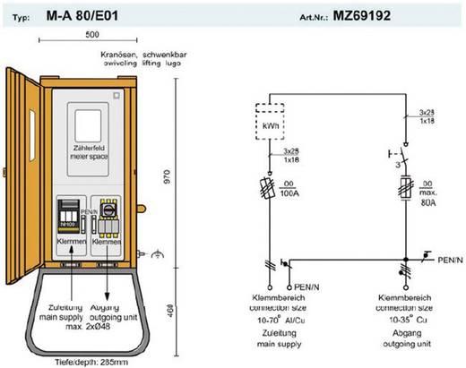 Anschlussschrank PCE Merz Vattenfall Berlin MZ69192 400 V 80 A