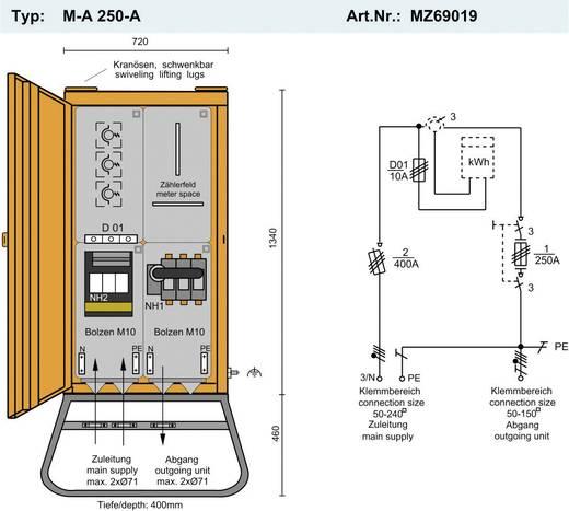 PCE Merz M-A 250-A Anschlussschrank MZ69019 400 V 250 A