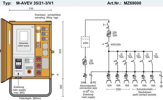 PCE Merz M-AVEV 35/21-3/V1 Anschlussschrank MZ69000 400 V 35 A