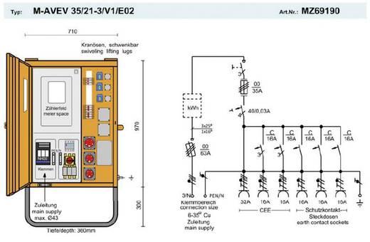 Anschlussschrank PCE Merz M-AVEV 35/21-3/V1/E02 MZ69190 400 V 35 A