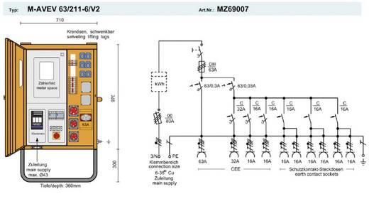 Anschlussschrank PCE Merz M-AVEV 63/211-6/V2 MZ69007 400 V 63 A