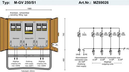 Gruppenverteilerschrank PCE Merz M-GV 250/S1 MZ69026 400 V 250 A