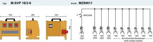 CEE Stromverteiler MZ69611 400 V 16 A PCE Merz