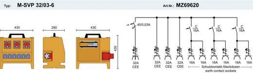 PCE Merz CEE Stromverteiler MZ69620 400 V 32 A
