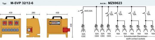 PCE Merz CEE Stromverteiler MZ69623 400 V 32 A