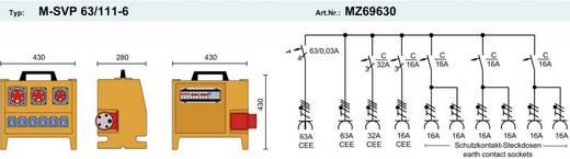 PCE Merz CEE Stromverteiler MZ69630 400 V 63 A