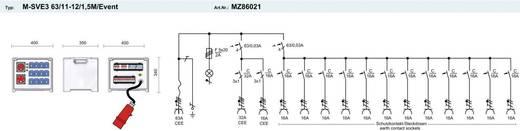 CEE Stromverteiler MZ86021 400 V 63 A PCE Merz