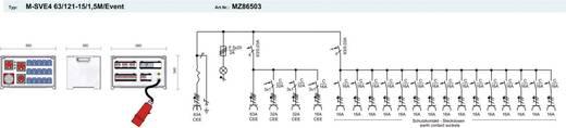 PCE Merz CEE Stromverteiler MZ86503 400 V 63 A
