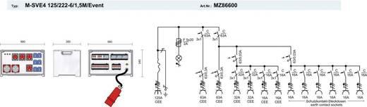 PCE Merz CEE Stromverteiler MZ86600 400 V 125 A