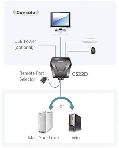 ATEN CS22D-AT 2 Port KVM-Umschalter DVI USB 1920 x 1200 Pixel