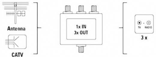 Kabel-TV Verteiler Hama 44124 3-fach 5 - 862 MHz