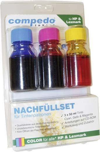 Tintenpatronen-Nachfüllset compedo MREFILL04 Passend für Geräte des Herstellers: HP, Lexmark Cyan, Magenta, Gelb Tintenm