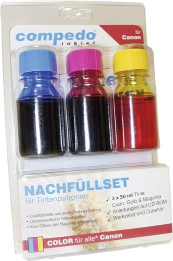 Tintenpatronen-Nachfüllset compedo MREFILL07 Passend für Geräte des Herstellers: Canon Cyan, Magenta, Gelb Tintenmenge g