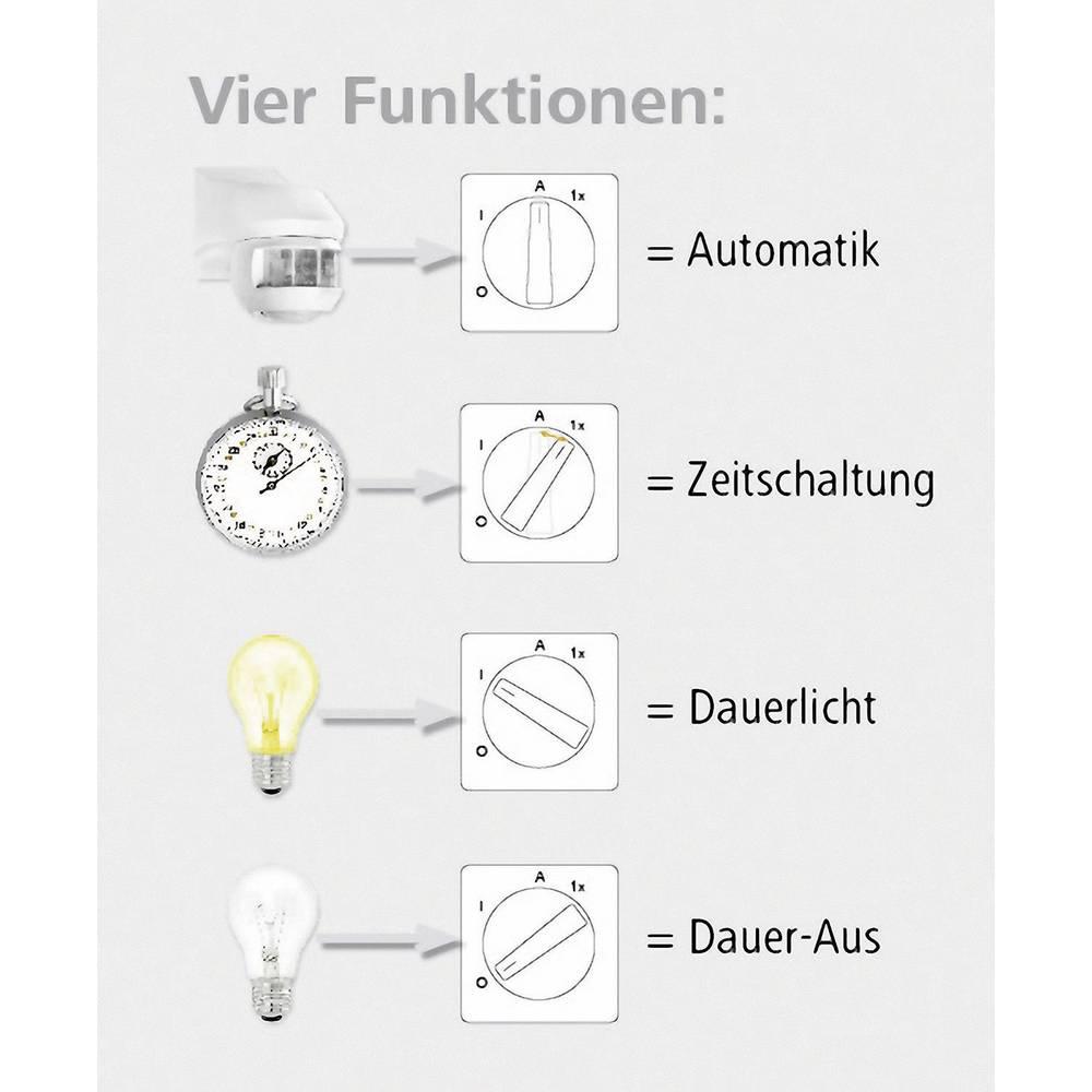 Arnold Elektrotechnik 2907.2901.0 Außenlichtschalter IP20 Reinweiß ...