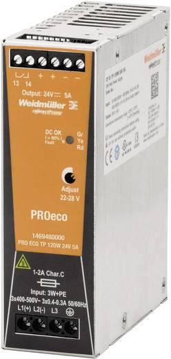 Weidmüller PRO ECO 120W 24V 5A Hutschienen-Netzteil (DIN-Rail) 24 V/DC 5 A 120 W 1 x