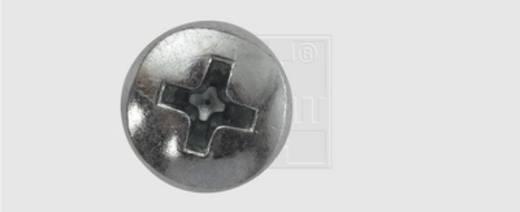 Gewindeschrauben-Sortiment M4 10 mm Kreuzschlitz Philips DIN 7985 Stahl verzinkt 100 St. SWG