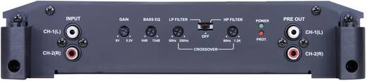 2-Kanal Endstufe Alpine Car Audio BBX-T600