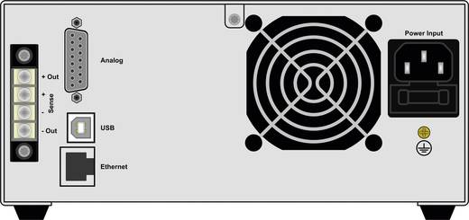Labornetzgerät, einstellbar EA Elektro-Automatik EA-PSI 5080-20 A 0 - 80 V/DC 0 - 20 A 640 W USB, Ethernet, Analog Anza