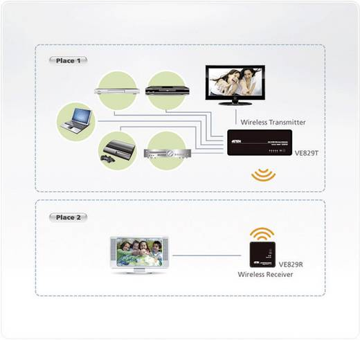 ATEN VE829 HDMI-Funkübertragung (Set) 30 m 5 GHz 1920 x 1080 Pixel integrierter Matrix-Splitter