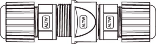RJ45-Doppeleinbaubuchse RDP-00BFFA-SLM7001 Amphenol LTW Inhalt: 1 St.