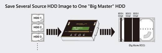 1fach Festplatten-Kopierstation Renkforce Goblin-HS268 SATA mit Imageverwaltung, tragbar