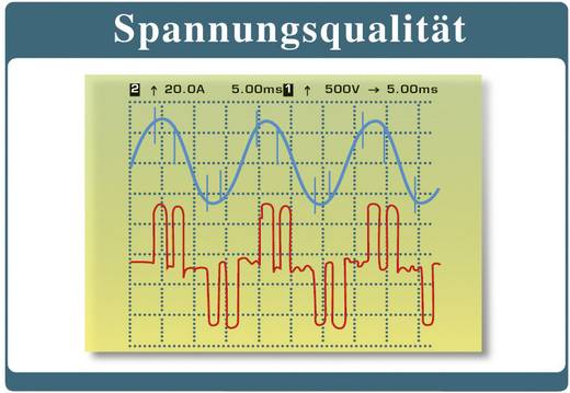 Janitza UMG 604E BACnet Netz-Analysegerät, Netzanalysator, 52.16.002/52.16.081 CAT III 300 V - ISO kalibriert