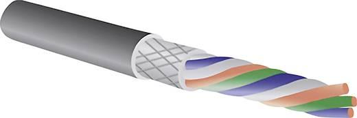 Automatische Abisolierzange Geeignet für Leiter mit PVC-Isolation, Sensor-/Aktor-Leitungen mit PUR-Isolation, Geschirmt
