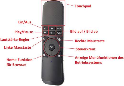 Funk Presenter Touchpad Renkforce ZW-52007