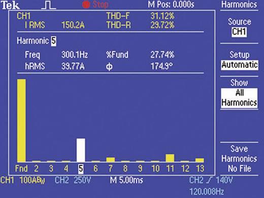 Tektronix TPS2PWR1 Mess-Software Passend für Marke (Messgeräte-Zubehör) Tektronix Tektronix TPS-Serie