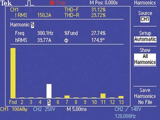 Tektronix TPS2PWR1 Mess- und Analysesoftware für Speicheroszilloskope der TPS-Serie