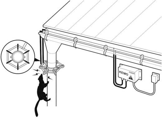 weidezaun strom kemo fg 025 set 1 st. Black Bedroom Furniture Sets. Home Design Ideas