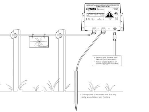 weidezaun strom kemo electrificateur de cl ture 1 st. Black Bedroom Furniture Sets. Home Design Ideas