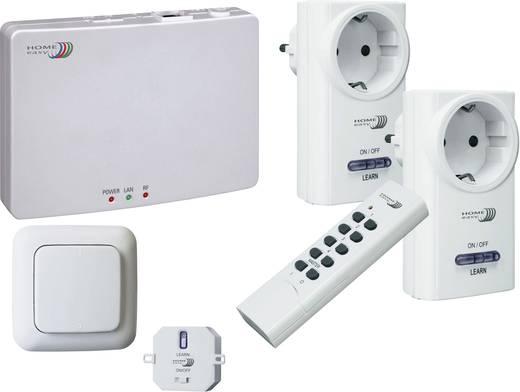 Funk Home Automation : home automation gateway home easy zentrale he840ip ip box funkschalterzentrale kaufen ~ Michelbontemps.com Haus und Dekorationen