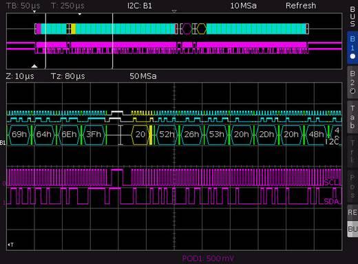 Rohde & Schwarz HV110 HV110 Lizenz für R&S®HOO10-Option: I2C-, SPI-, UART-Analyse auf allen Kanälen für Rohde & Schwarz