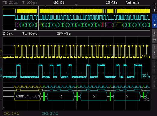 Rohde & Schwarz HV111 HV111 Lizenz für R&S®HOO11-Option: I2C-, SPI-, UART-Analyse auf Analogkanälen für Rohde & Schwarz