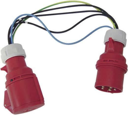 Messadapter CEE-Kupplung - CEE-Stecker Chauvin Arnoux ca6108zbh Rot