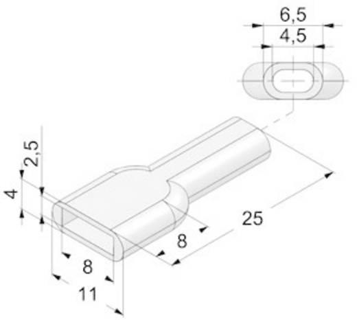 Isolierhülse Transparent 0.50 mm² 2.50 mm² Vogt Verbindungstechnik 3943pv 1 St.