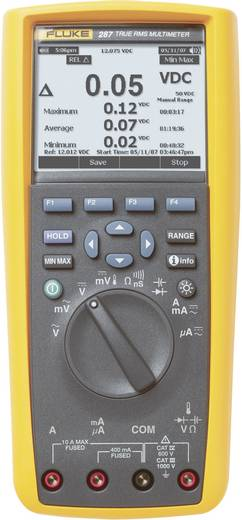 Fluke 287/FVF/EUR Hand-Multimeter digital Kalibriert nach: DAkkS Grafik-Display, Datenlogger CAT III 1000 V, CAT IV 600