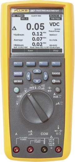 Hand-Multimeter digital Fluke 287/FVF/EUR Kalibriert nach: DAkkS Grafik-Display, Datenlogger CAT III 1000 V, CAT IV 600