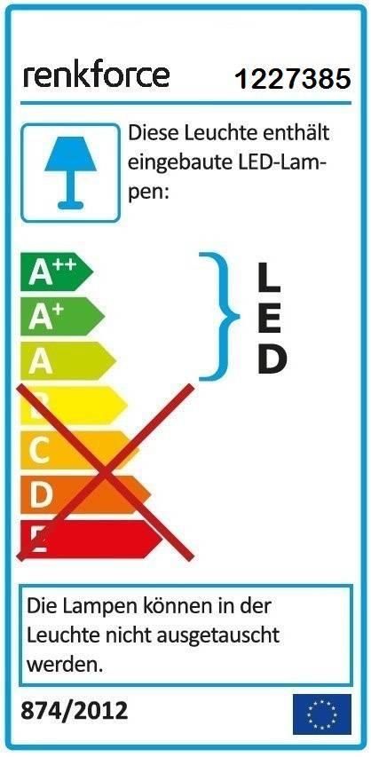 Energieeffizienzklasse LED