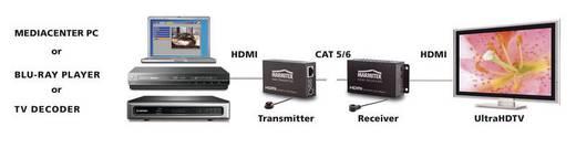 HDMI™ Extender (Verlängerung) über Netzwerkkabel RJ45 Marmitek MegaView 121 70 m