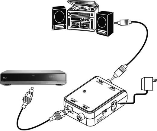 AV Konverter [Toslink, Cinch-Digital - Toslink, Cinch-Digital] bidirektional SpeaKa Professional SP-ADDK-BDI