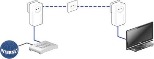 Powerline Starter Kit 1.2 Gbit/s Devolo dLAN® 1200+