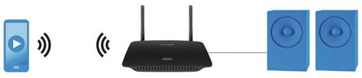 Linksys RE6500 WLAN Repeater 1.2 Gbit/s 2.4 GHz, 5 GHz